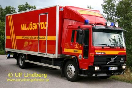 Miljöenhet Volvo FL 614